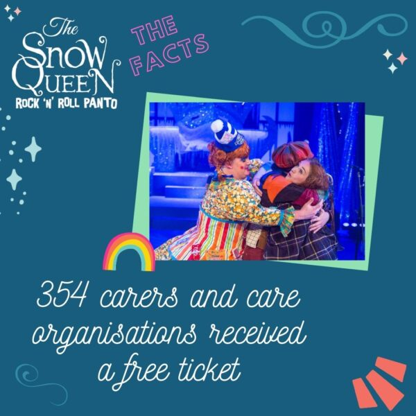 The Snow Queen: Fun Facts image with a photo of Gerda, Kay and Sigrid from the show. In swirly white text are the words '354 carers and care organisations received a free ticket.'