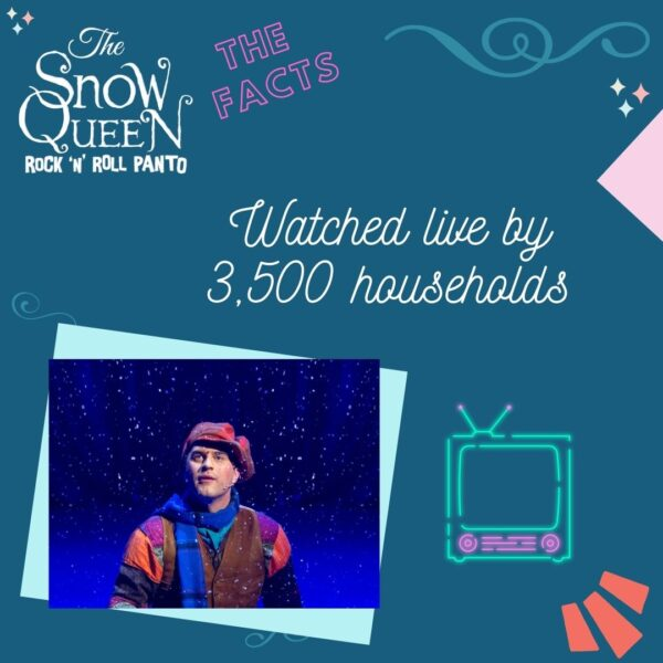 The Snow Queen: Fun Facts image with a photo of Kay from the show. In swirly white text are the words 'watched live by 3,500 households.'